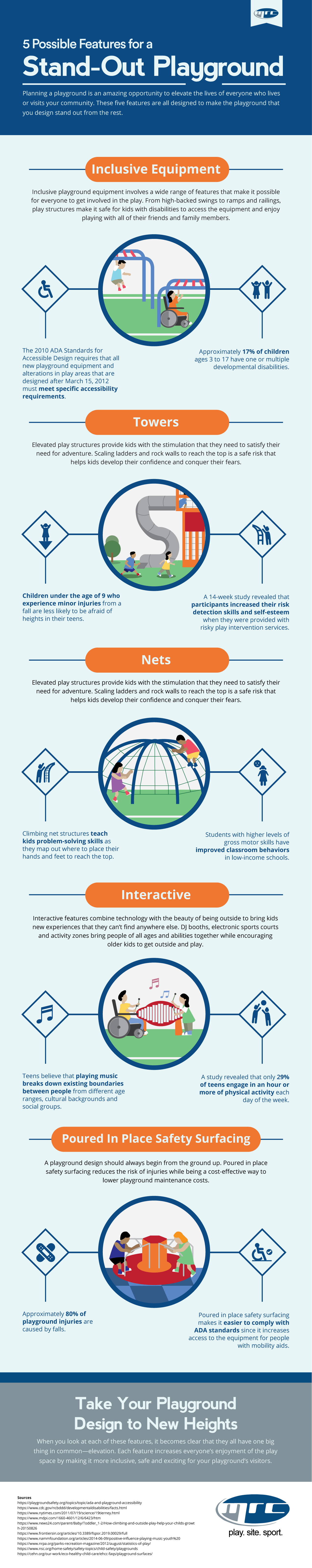 Features of a Standout Playground Infographic
