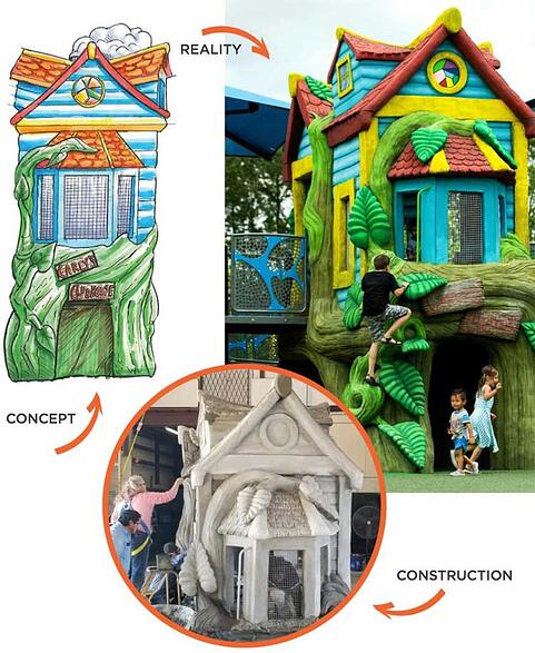 playground concept and reality